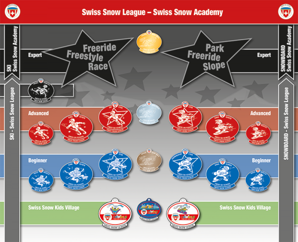 Swiss Snow League Academy